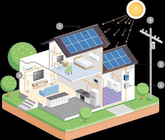 https://greenwatt.cz/wp-content/uploads/2018/10/inner_solar.png